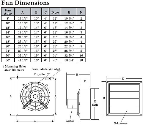 SD Wall Exhaust Fan Dimensions