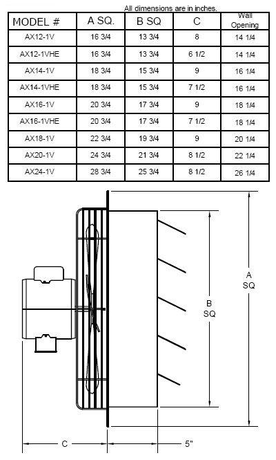 AX: Ahutter Mount Exhaust Fan Dimensions