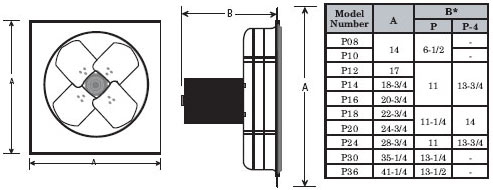 Panel Mounted Fan Dimensions